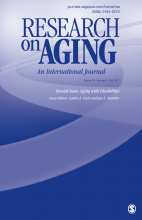 The cover of the journal Research on Aging